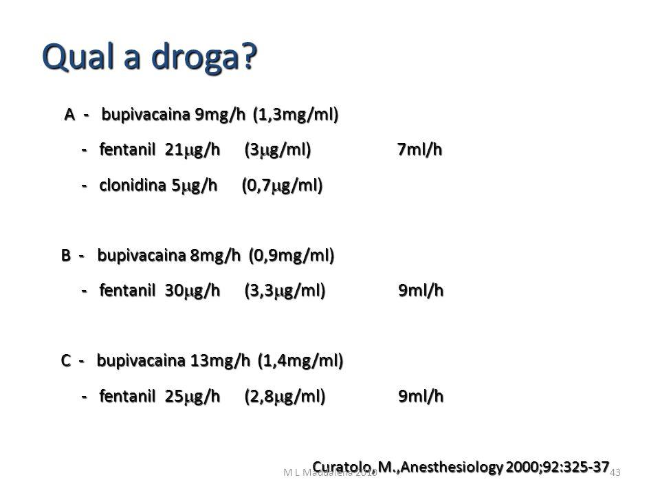 Qual a droga? A - bupivacaina 9mg/h (1,3mg/ml) A - bupivacaina 9mg/h (1,3mg/ml) - fentanil 21 g/h (3 g/ml) 7ml/h - fentanil 21 g/h (3 g/ml) 7ml/h - cl