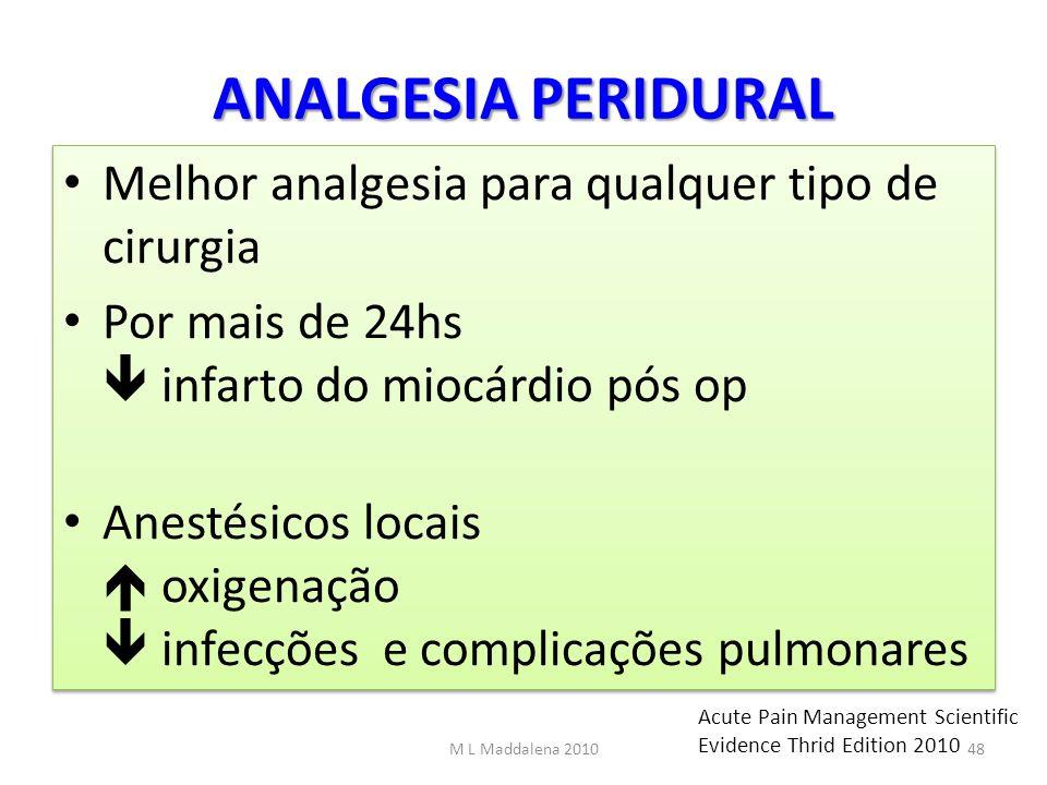 ANALGESIA PERIDURAL Melhor analgesia para qualquer tipo de cirurgia Por mais de 24hs infarto do miocárdio pós op Anestésicos locais oxigenação infecçõ