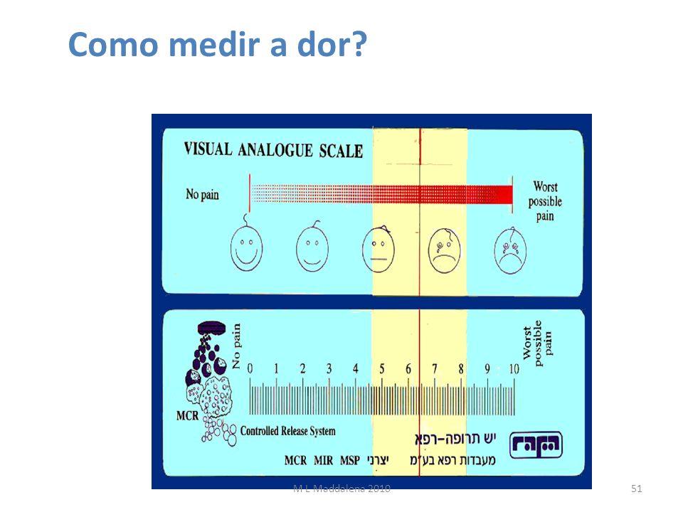 Como medir a dor? 51M L Maddalena 2010