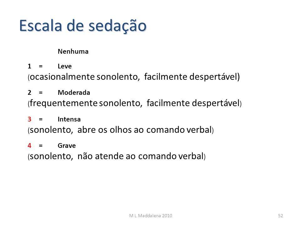 Escala de sedação 0=Nenhuma 1=Leve ( ocasionalmente sonolento, facilmente despertável) 2=Moderada ( frequentemente sonolento, facilmente despertável )