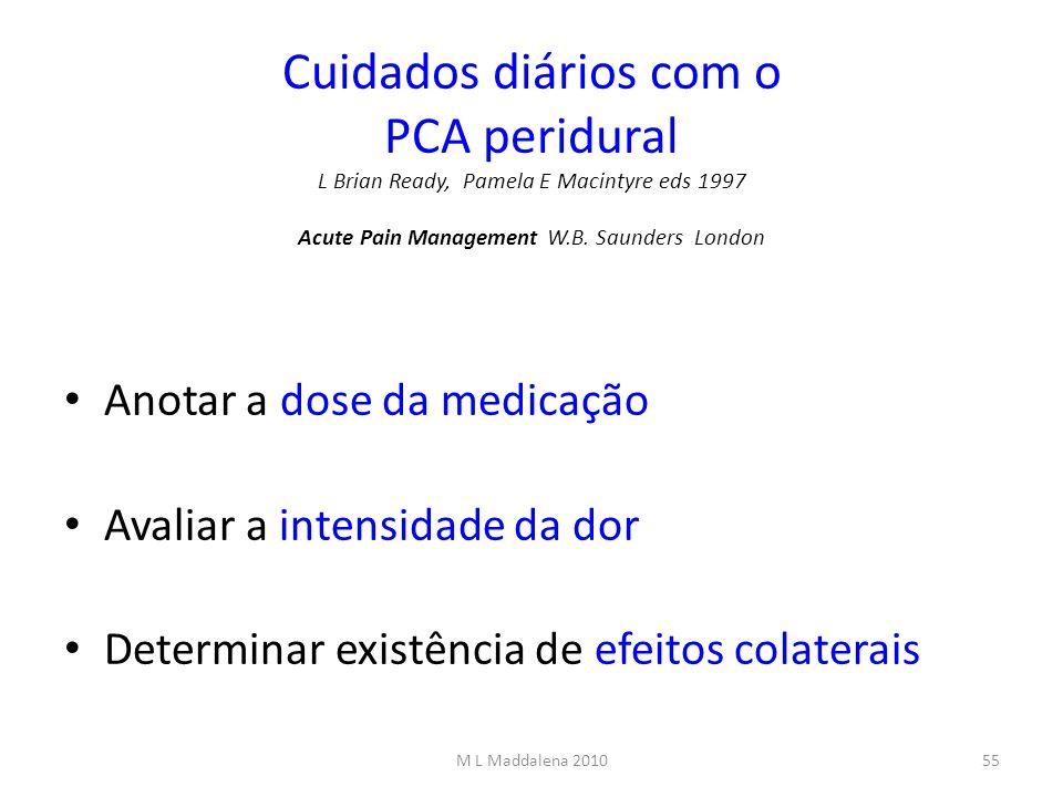 Cuidados diários com o PCA peridural L Brian Ready, Pamela E Macintyre eds 1997 Acute Pain Management W.B. Saunders London Anotar a dose da medicação