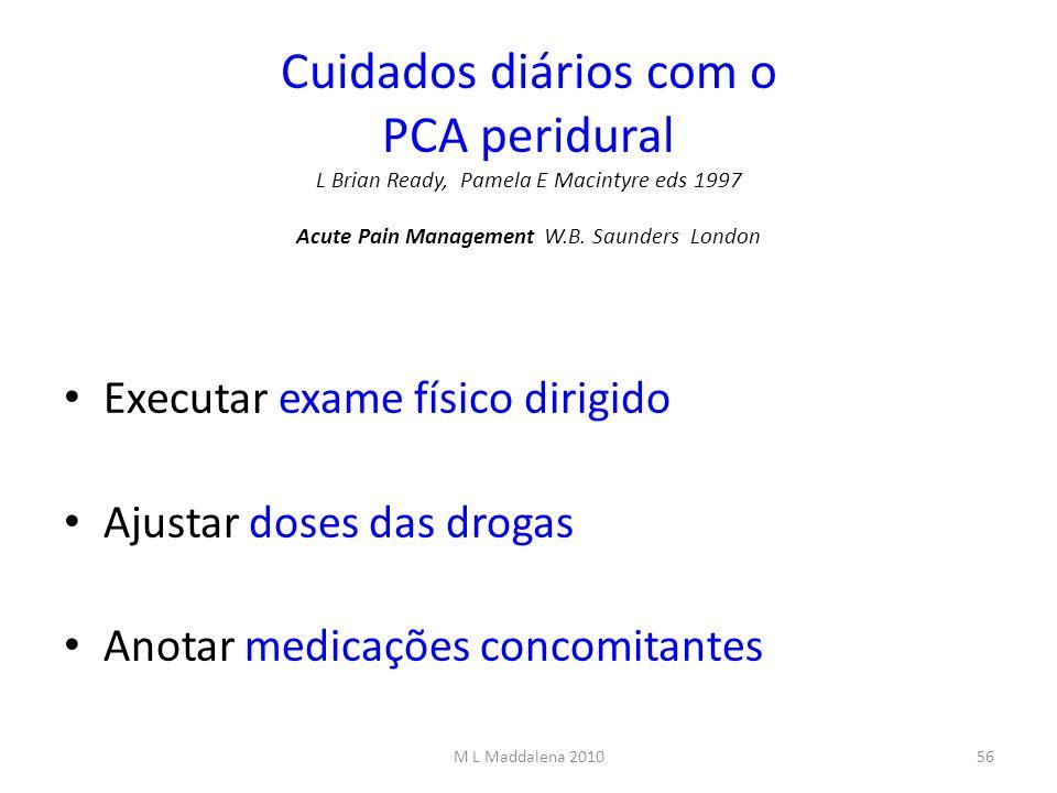 Cuidados diários com o PCA peridural L Brian Ready, Pamela E Macintyre eds 1997 Acute Pain Management W.B. Saunders London Executar exame físico dirig