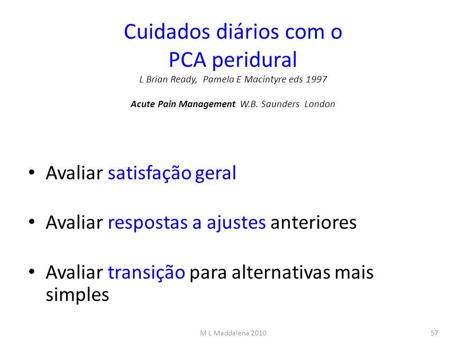 Cuidados diários com o PCA peridural L Brian Ready, Pamela E Macintyre eds 1997 Acute Pain Management W.B. Saunders London Avaliar satisfação geral Av
