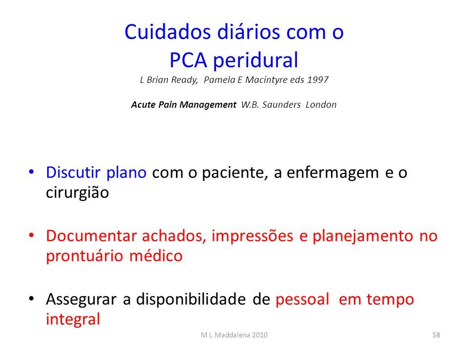 Cuidados diários com o PCA peridural L Brian Ready, Pamela E Macintyre eds 1997 Acute Pain Management W.B. Saunders London Discutir plano com o pacien
