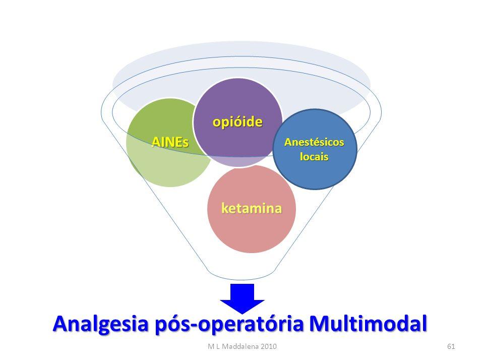 Analgesia pós-operatória Multimodal ketamina AINEs opióide M L Maddalena 201061 Anestésicos locais