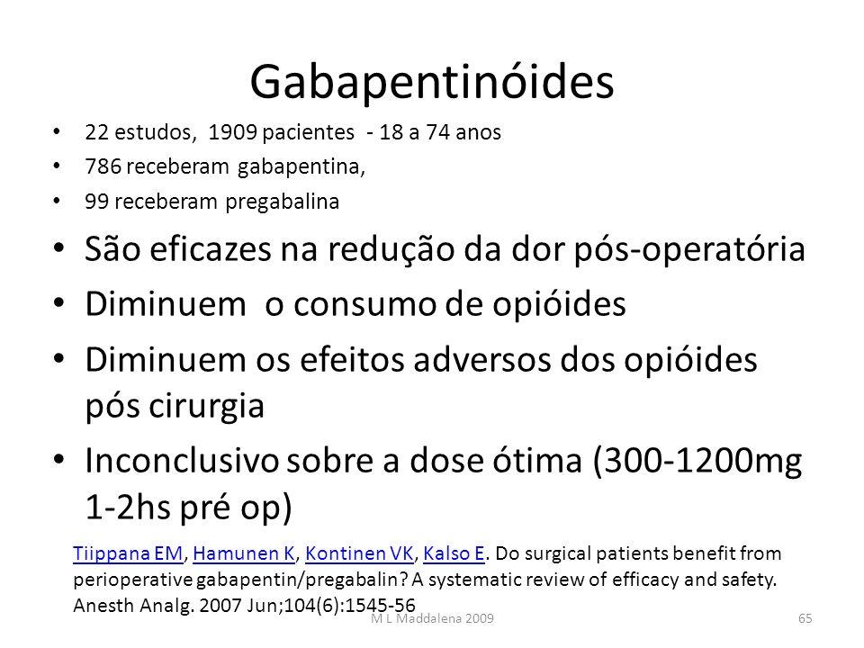 Gabapentinóides 22 estudos, 1909 pacientes - 18 a 74 anos 786 receberam gabapentina, 99 receberam pregabalina São eficazes na redução da dor pós-opera