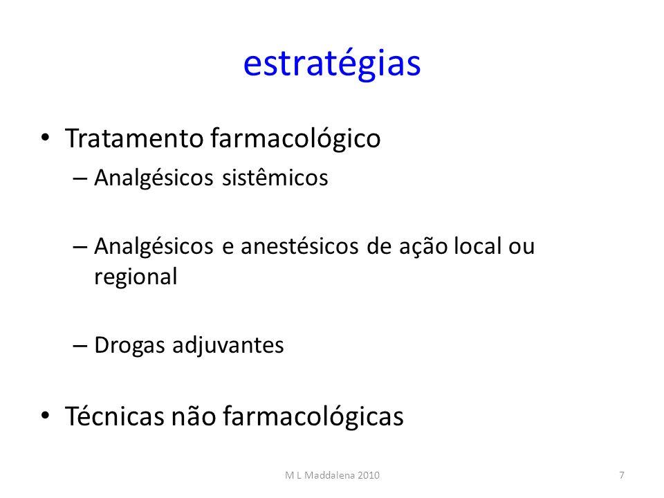 estratégias Tratamento farmacológico – Analgésicos sistêmicos – Analgésicos e anestésicos de ação local ou regional – Drogas adjuvantes Técnicas não f
