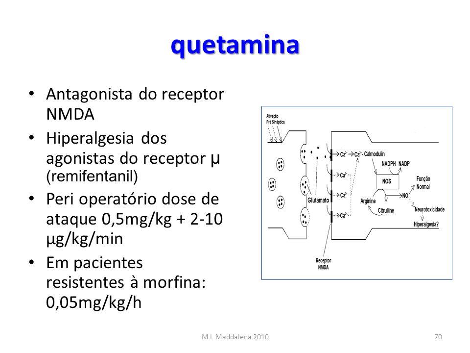 quetamina Antagonista do receptor NMDA Hiperalgesia dos agonistas do receptor µ (remifentanil) Peri operatório dose de ataque 0,5mg/kg + 2-10 µg/kg/mi
