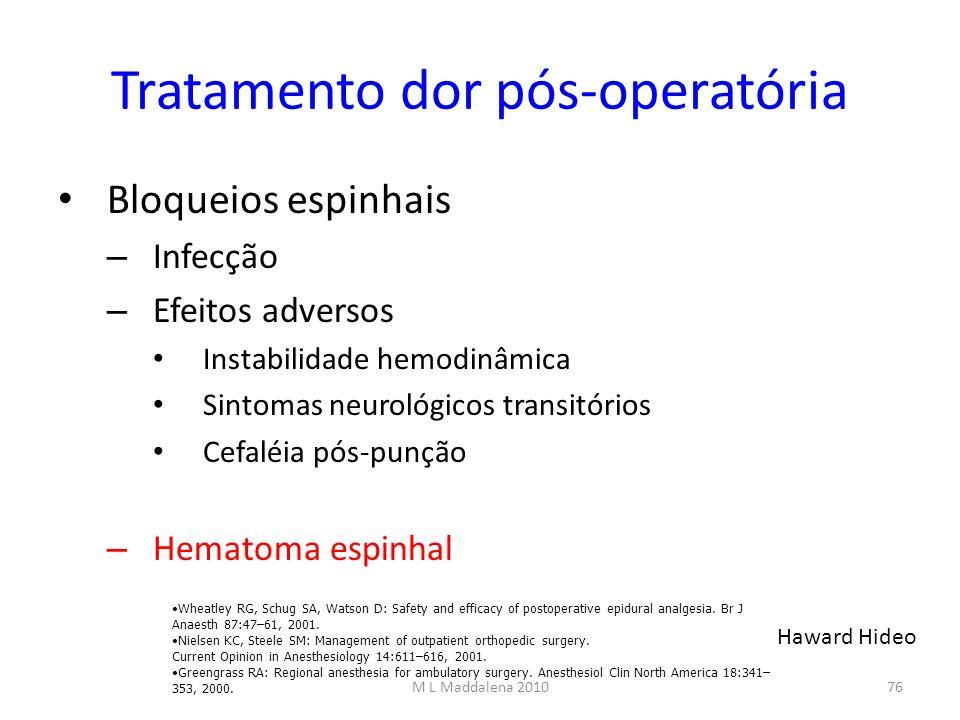 Tratamento dor pós-operatória Bloqueios espinhais – Infecção – Efeitos adversos Instabilidade hemodinâmica Sintomas neurológicos transitórios Cefaléia