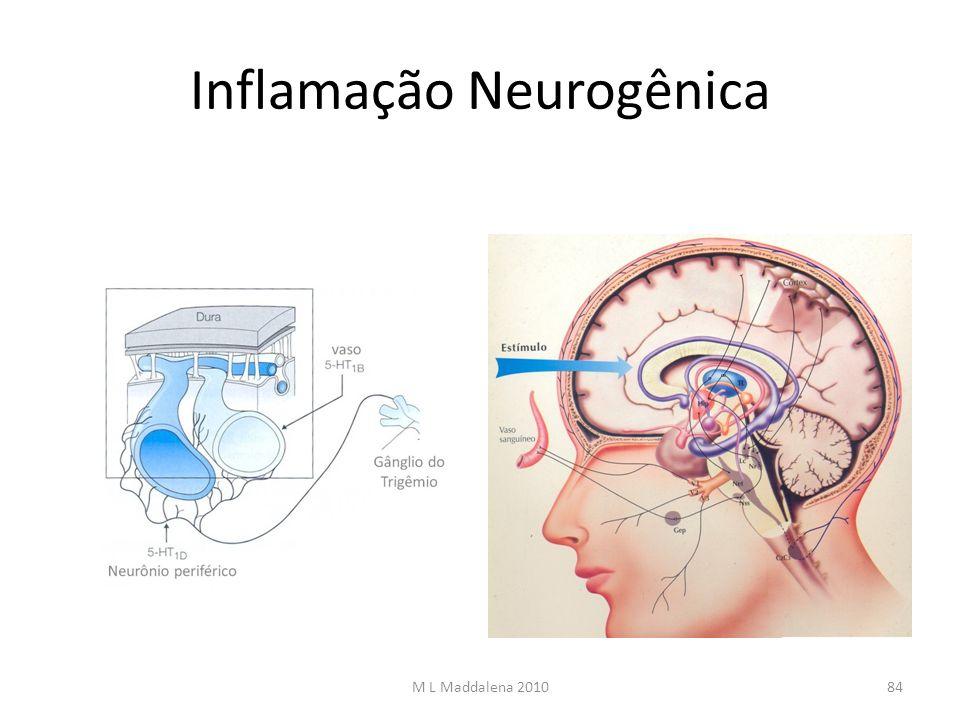Inflamação Neurogênica 84M L Maddalena 2010