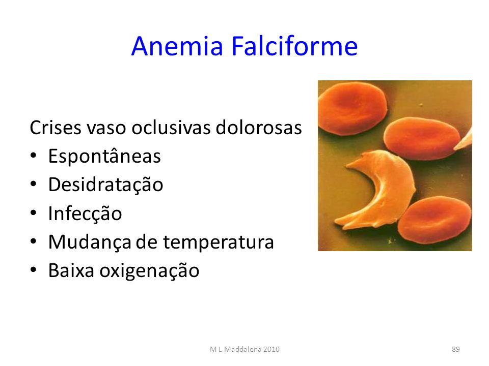 Anemia Falciforme Crises vaso oclusivas dolorosas Espontâneas Desidratação Infecção Mudança de temperatura Baixa oxigenação 89M L Maddalena 2010