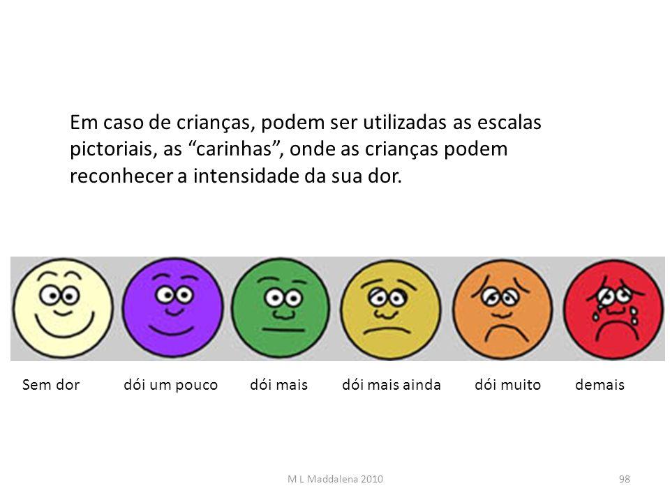 M L Maddalena 201098 Em caso de crianças, podem ser utilizadas as escalas pictoriais, as carinhas, onde as crianças podem reconhecer a intensidade da
