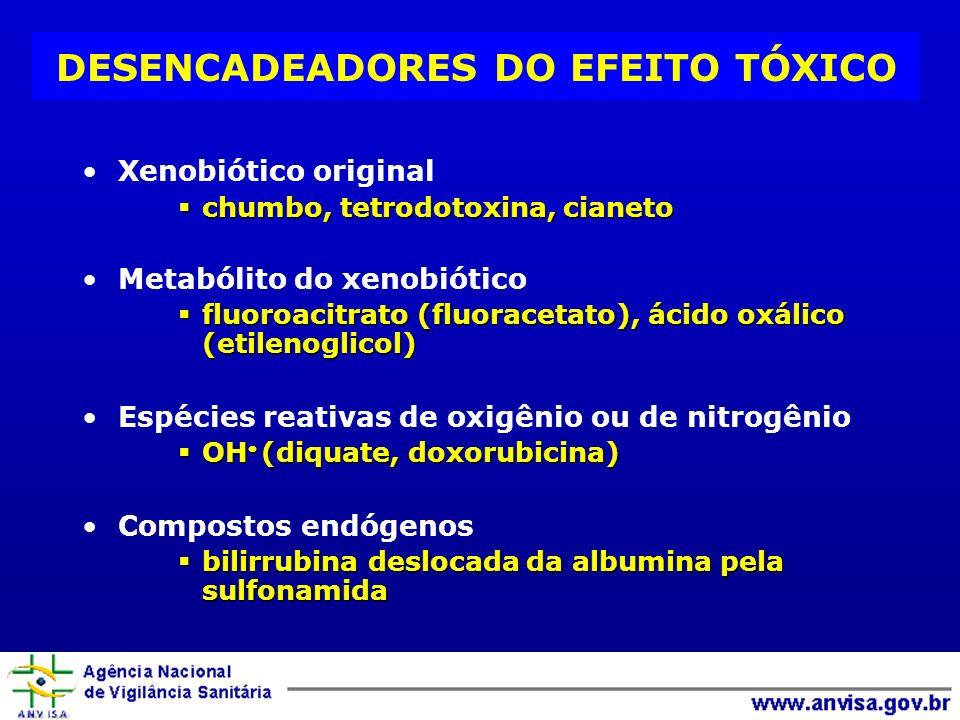 Xenobiótico original chumbo, tetrodotoxina, cianeto chumbo, tetrodotoxina, cianeto Metabólito do xenobiótico fluoroacitrato (fluoracetato), ácido oxál