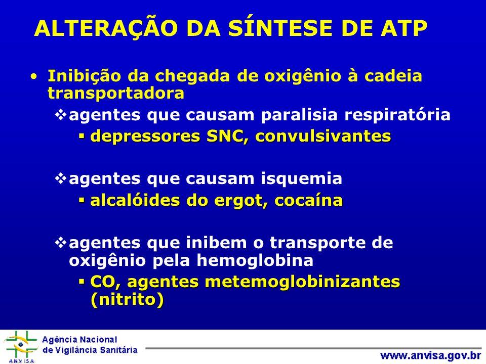 ALTERAÇÃO DA SÍNTESE DE ATP Inibição da chegada de oxigênio à cadeia transportadora agentes que causam paralisia respiratória depressores SNC, convuls