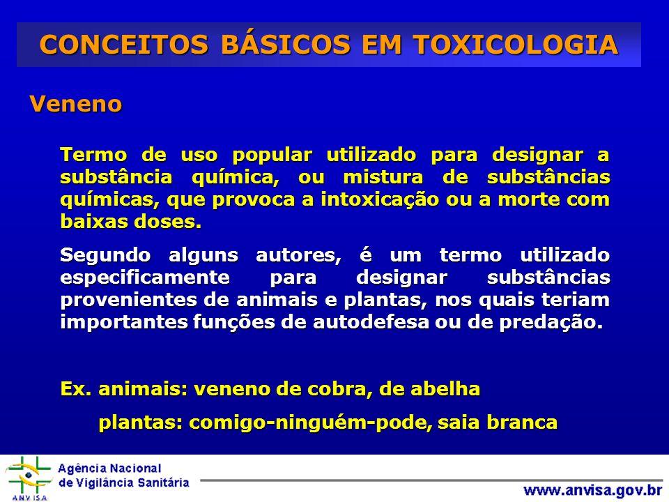 Veneno CONCEITOS BÁSICOS EM TOXICOLOGIA Termo de uso popular utilizado para designar a substância química, ou mistura de substâncias químicas, que pro