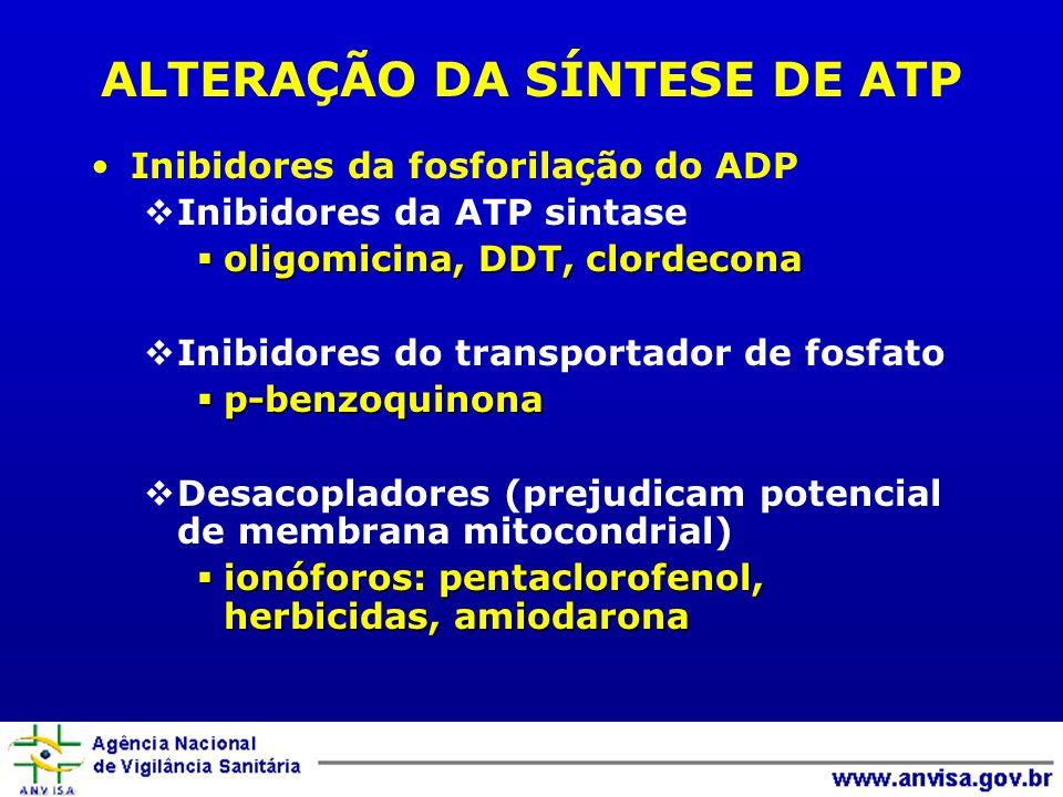 ALTERAÇÃO DA SÍNTESE DE ATP Inibidores da fosforilação do ADP Inibidores da ATP sintase oligomicina, DDT, clordecona oligomicina, DDT, clordecona Inib
