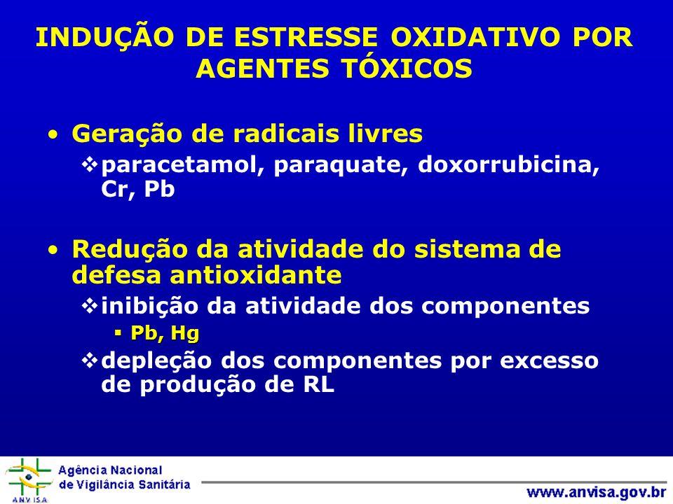 INDUÇÃO DE ESTRESSE OXIDATIVO POR AGENTES TÓXICOS Geração de radicais livres paracetamol, paraquate, doxorrubicina, Cr, Pb Redução da atividade do sis