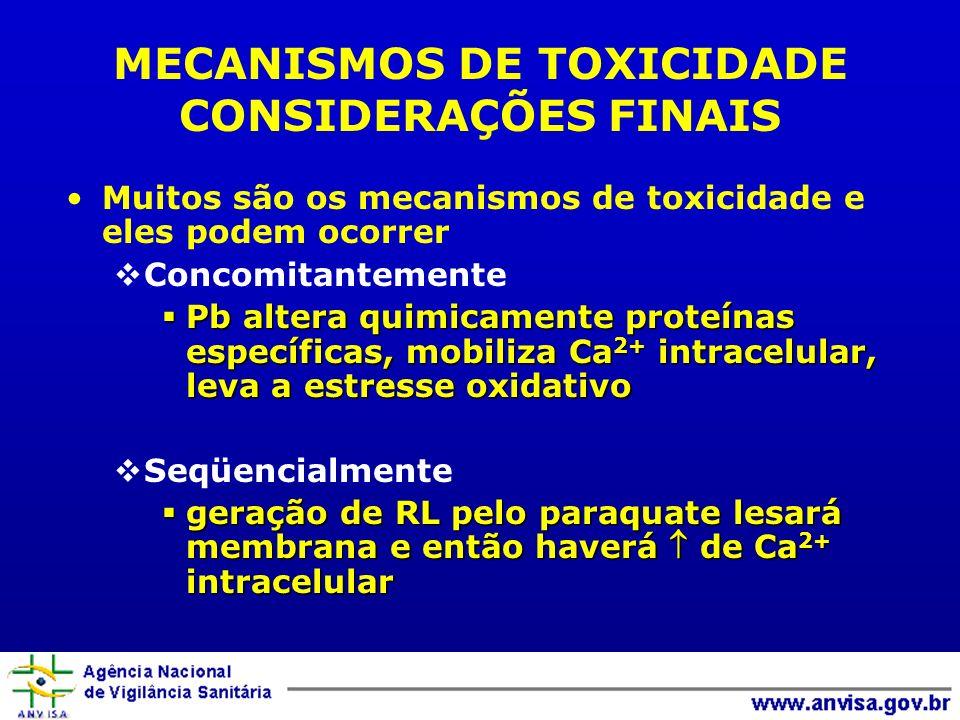 MECANISMOS DE TOXICIDADE CONSIDERAÇÕES FINAIS Muitos são os mecanismos de toxicidade e eles podem ocorrer Concomitantemente Pb altera quimicamente pro