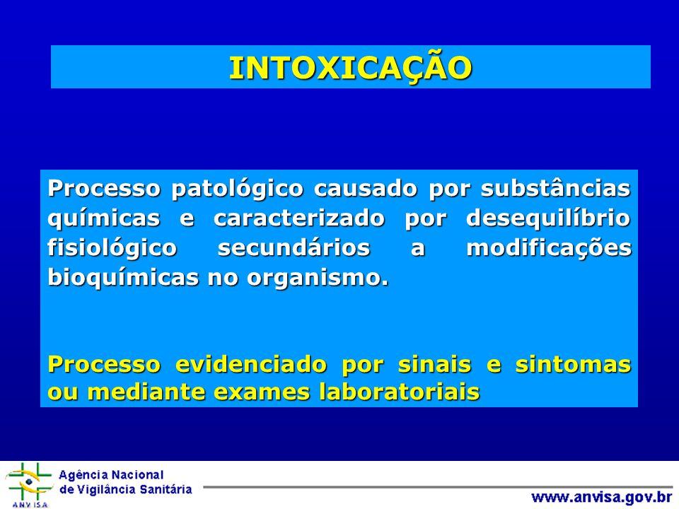 INTOXICAÇÃO Processo patológico causado por substâncias químicas e caracterizado por desequilíbrio fisiológico secundários a modificações bioquímicas
