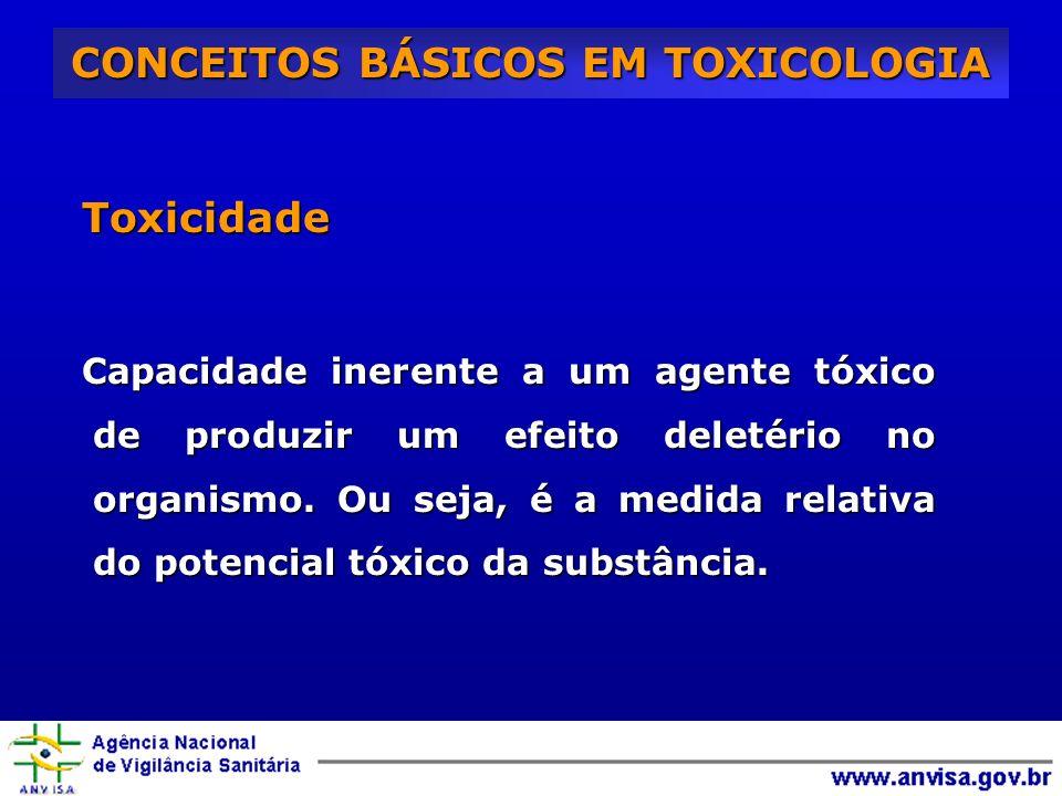 Toxicidade Capacidade inerente a um agente tóxico de produzir um efeito deletério no organismo. Ou seja, é a medida relativa do potencial tóxico da su
