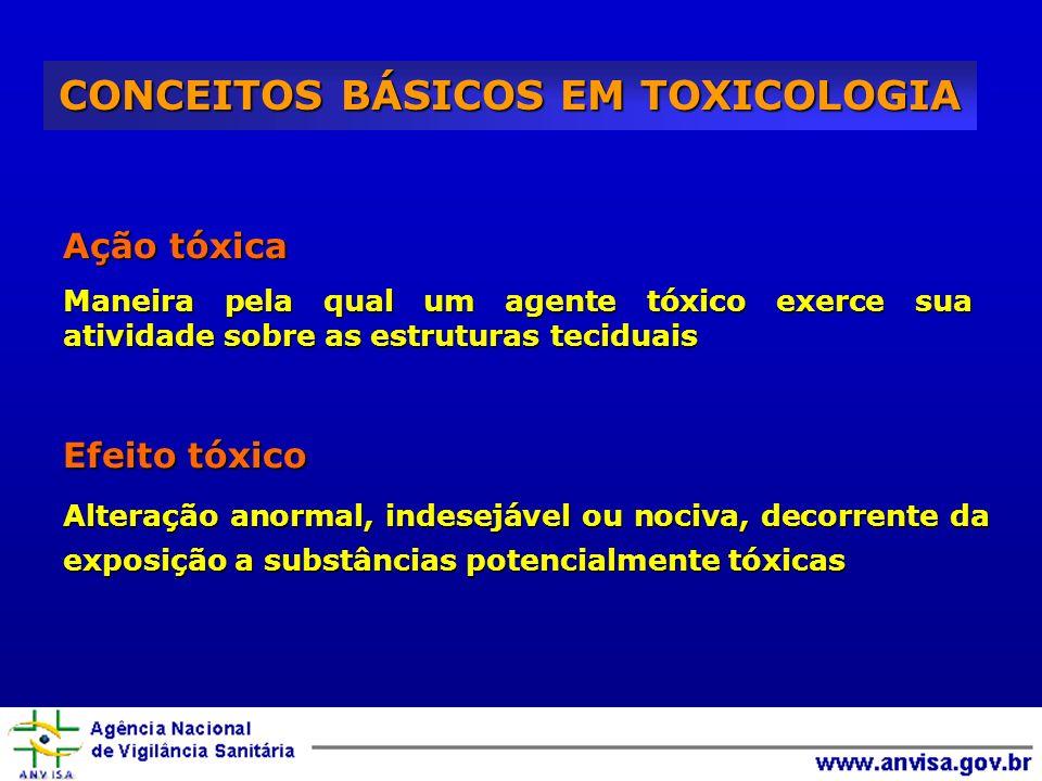 CONCEITOS BÁSICOS EM TOXICOLOGIA Efeito tóxico Alteração anormal, indesejável ou nociva, decorrente da exposição a substâncias potencialmente tóxicas
