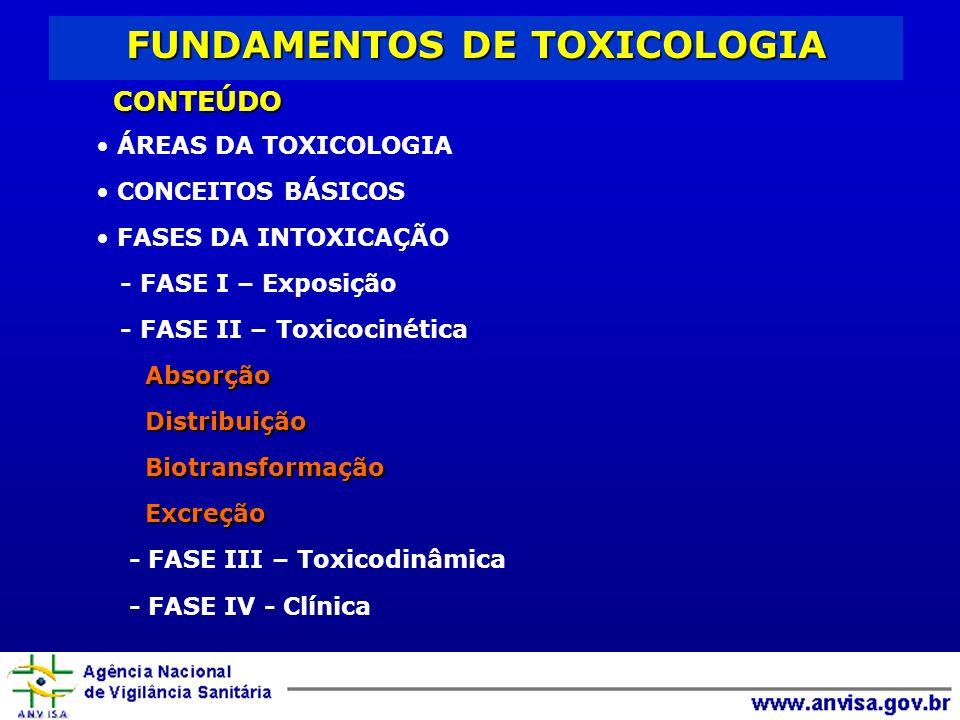 FUNDAMENTOS DE TOXICOLOGIA CONTEÚDO CONTEÚDO ÁREAS DA TOXICOLOGIA CONCEITOS BÁSICOS FASES DA INTOXICAÇÃO - FASE I – Exposição - FASE II – Toxicocinéti
