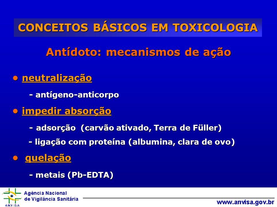 Antídoto: mecanismos de ação neutralização neutralização - antígeno-anticorpo - antígeno-anticorpo impedir absorção impedir absorção - adsorção (carvã