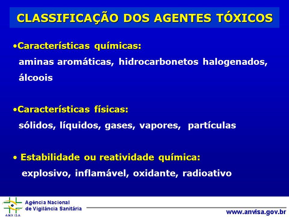 CLASSIFICAÇÃO DOS AGENTES TÓXICOS Características químicas:Características químicas: aminas aromáticas, hidrocarbonetos halogenados, álcoois Caracterí