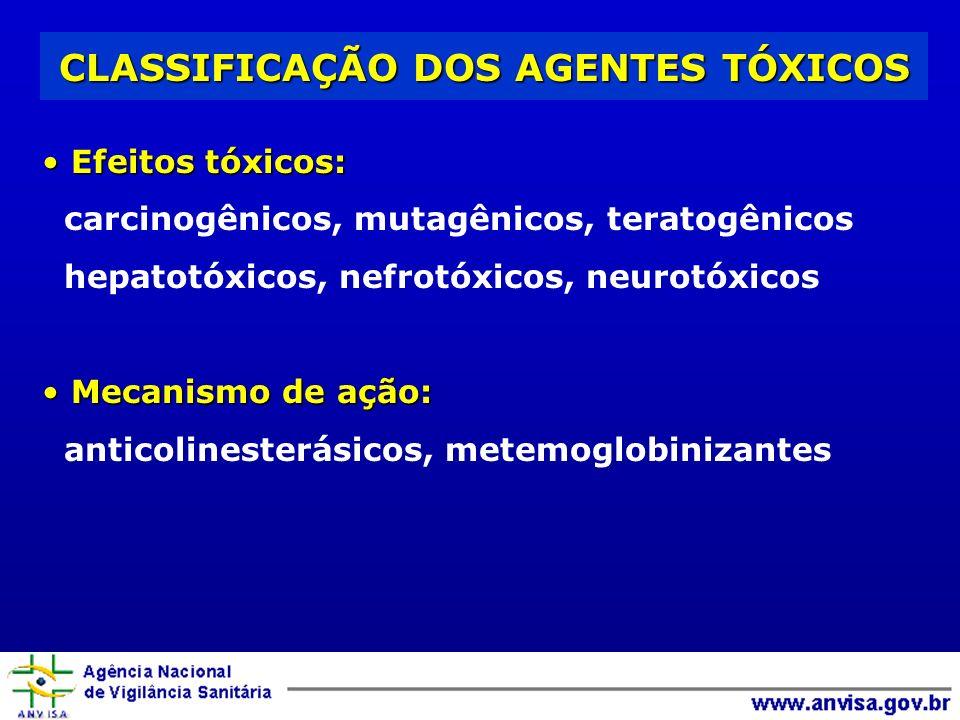 CLASSIFICAÇÃO DOS AGENTES TÓXICOS Efeitos tóxicos: Efeitos tóxicos: carcinogênicos, mutagênicos, teratogênicos hepatotóxicos, nefrotóxicos, neurotóxic