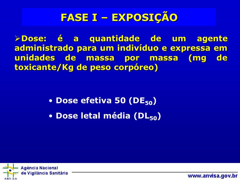 Dose: é a quantidade de um agente administrado para um indivíduo e expressa em unidades de massa por massa (mg de toxicante/Kg de peso corpóreo) Dose: