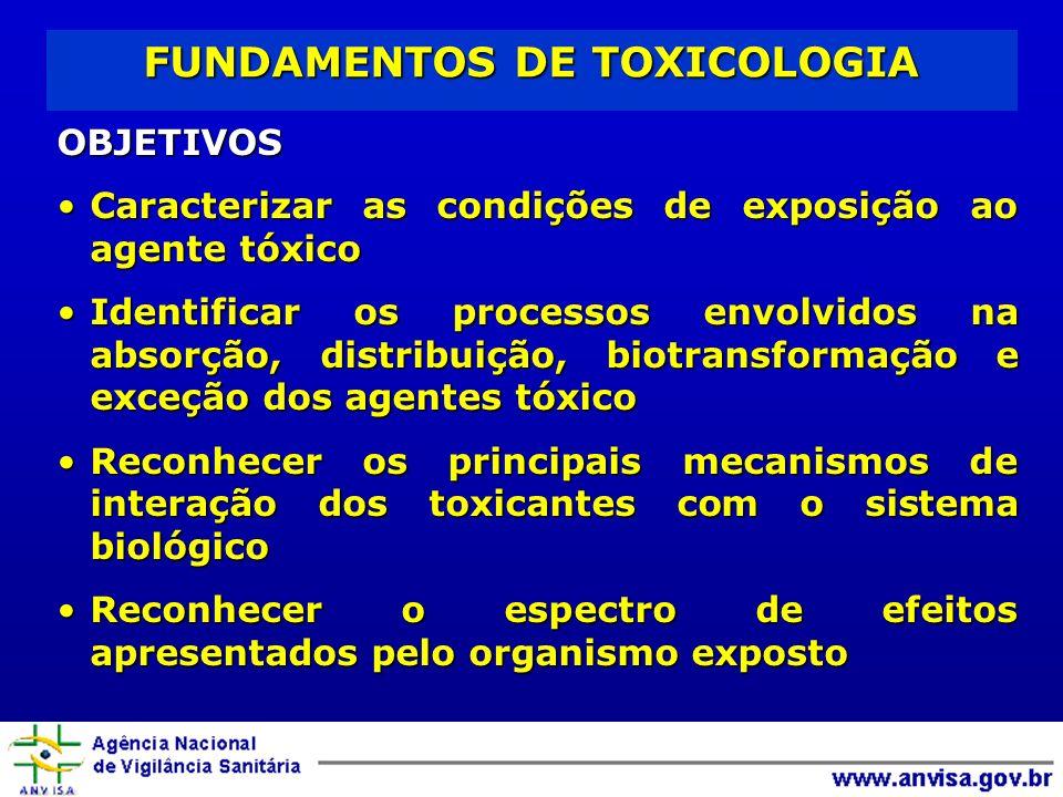 FUNDAMENTOS DE TOXICOLOGIA OBJETIVOS Caracterizar as condições de exposição ao agente tóxicoCaracterizar as condições de exposição ao agente tóxico Id