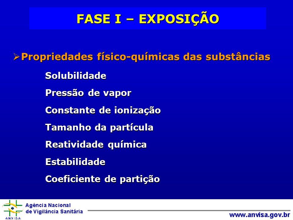 Propriedades físico-químicas das substâncias Propriedades físico-químicas das substâncias Solubilidade Solubilidade Pressão de vapor Pressão de vapor