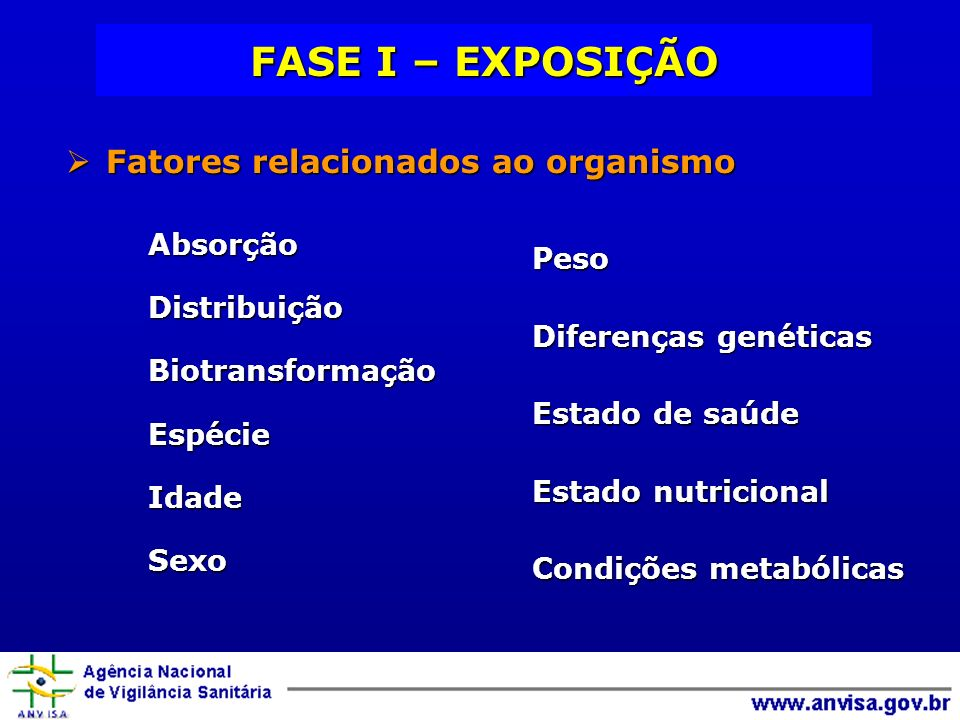Fatores relacionados ao organismo Fatores relacionados ao organismo Absorção Absorção Distribuição Distribuição Biotransformação Biotransformação Espé