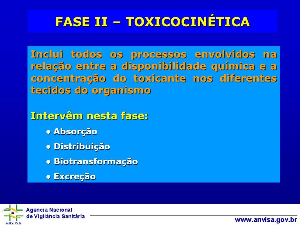 FASE II – TOXICOCINÉTICA Inclui todos os processos envolvidos na relação entre a disponibilidade química e a concentração do toxicante nos diferentes