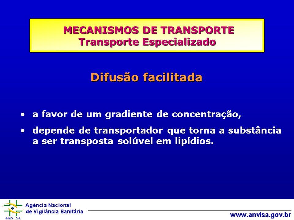 Difusão facilitada a favor de um gradiente de concentração, depende de transportador que torna a substância a ser transposta solúvel em lipídios. MECA