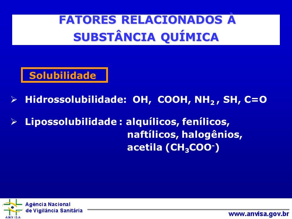 FATORES RELACIONADOS À FATORES RELACIONADOS À SUBSTÂNCIA QUÍMICA Hidrossolubilidade: OH, COOH, NH 2, SH, C=O Lipossolubilidade : alquílicos, fenílicos