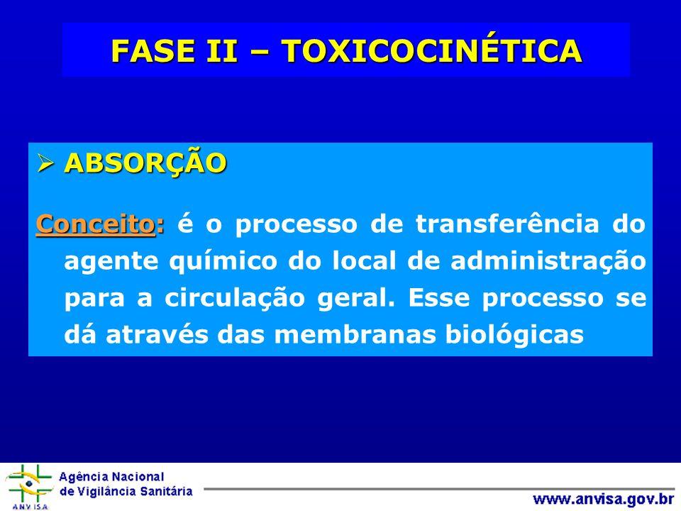 ABSORÇÃO ABSORÇÃO Conceito: Conceito: é o processo de transferência do agente químico do local de administração para a circulação geral. Esse processo