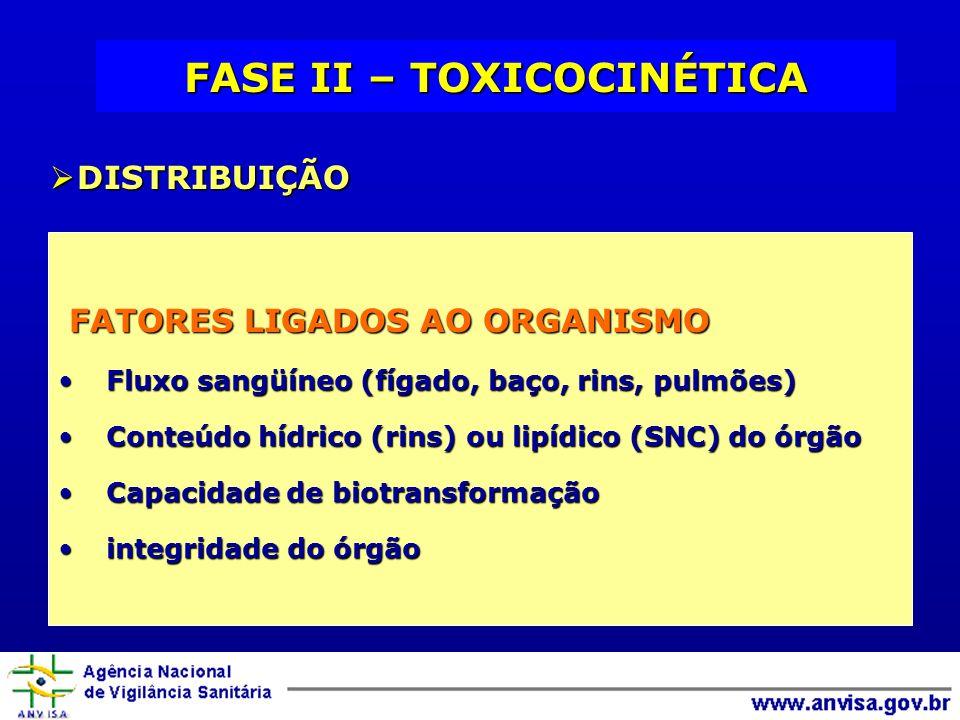 DISTRIBUIÇÃO DISTRIBUIÇÃO FATORES LIGADOS AO ORGANISMO Fluxo sangüíneo (fígado, baço, rins, pulmões)Fluxo sangüíneo (fígado, baço, rins, pulmões) Cont