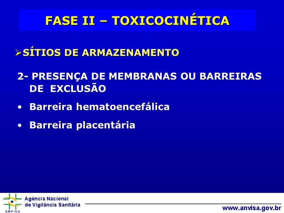 FASE II – TOXICOCINÉTICA SÍTIOS DE ARMAZENAMENTO SÍTIOS DE ARMAZENAMENTO 2- PRESENÇA DE MEMBRANAS OU BARREIRAS DE EXCLUSÃO Barreira hematoencefálica B