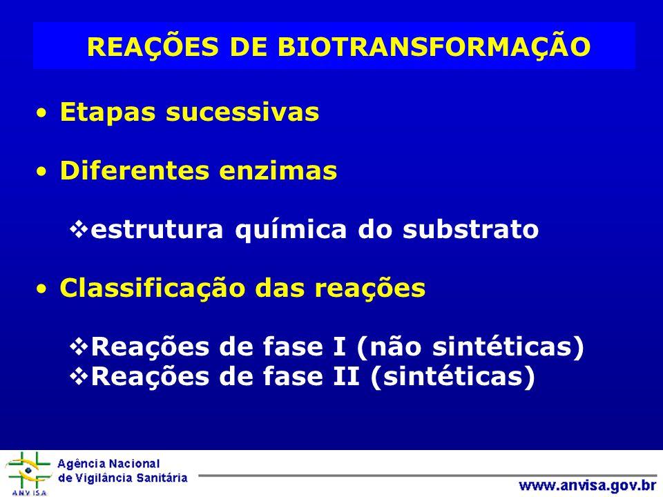 Etapas sucessivas Diferentes enzimas estrutura química do substrato Classificação das reações Reações de fase I (não sintéticas) Reações de fase II (s