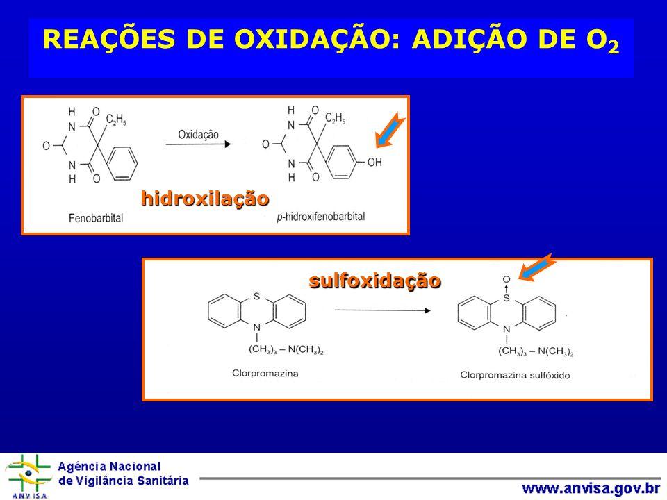 REAÇÕES DE OXIDAÇÃO: ADIÇÃO DE O 2 hidroxilação sulfoxidação