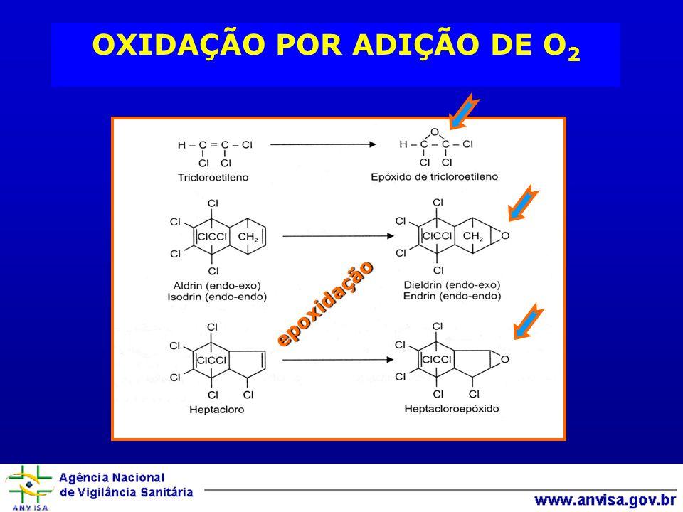 OXIDAÇÃO POR ADIÇÃO DE O 2 epoxidação