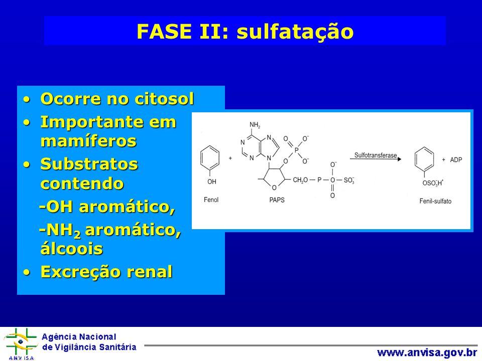 Ocorre no citosolOcorre no citosol Importante em mamíferosImportante em mamíferos Substratos contendoSubstratos contendo -OH aromático, -OH aromático,