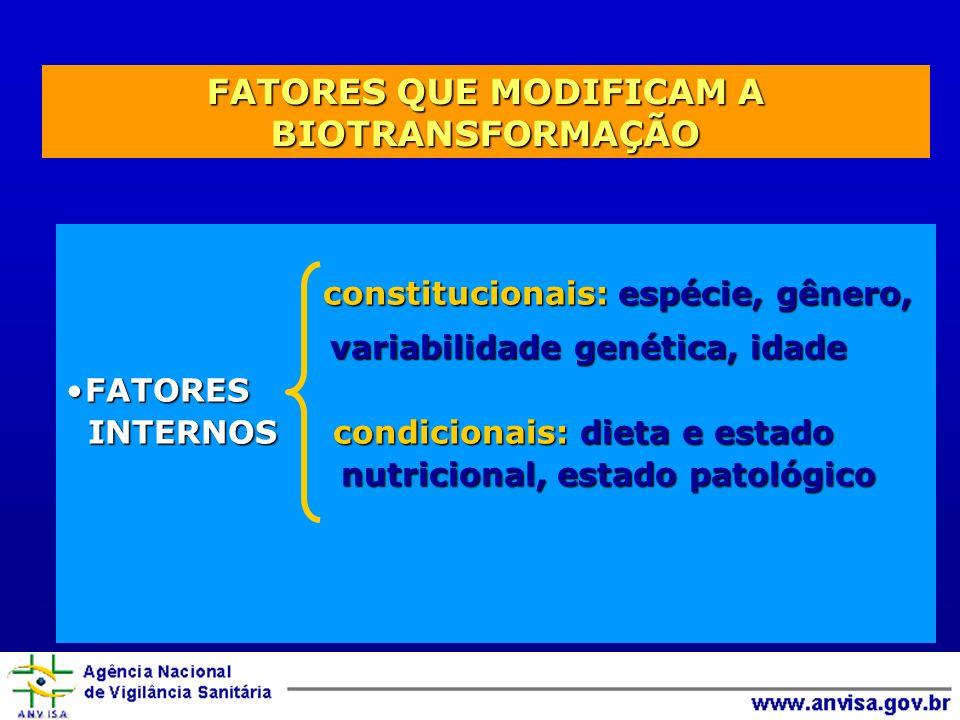 FATORES QUE MODIFICAM A BIOTRANSFORMAÇÃO constitucionais: espécie, gênero, constitucionais: espécie, gênero, variabilidade genética, idade variabilida