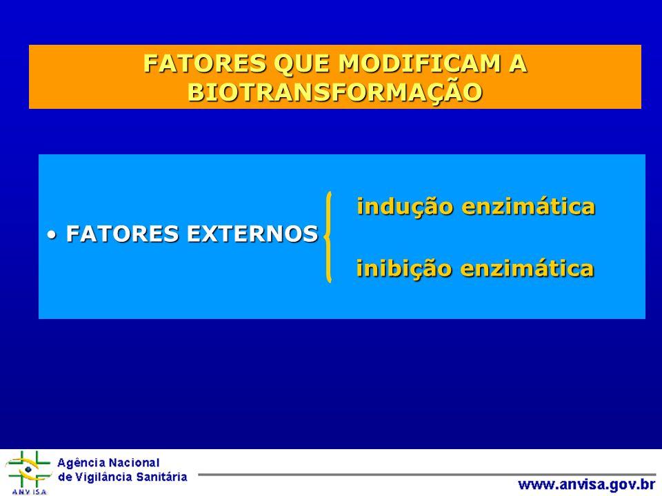 FATORES QUE MODIFICAM A BIOTRANSFORMAÇÃO indução enzimática indução enzimática FATORES EXTERNOS FATORES EXTERNOS inibição enzimática