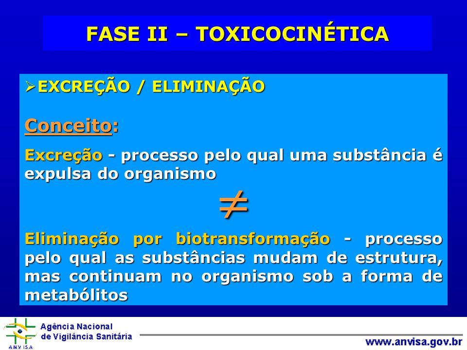 EXCREÇÃO / ELIMINAÇÃO EXCREÇÃO / ELIMINAÇÃO Conceito: Excreção - processo pelo qual uma substância é expulsa do organismo Eliminação por biotransforma