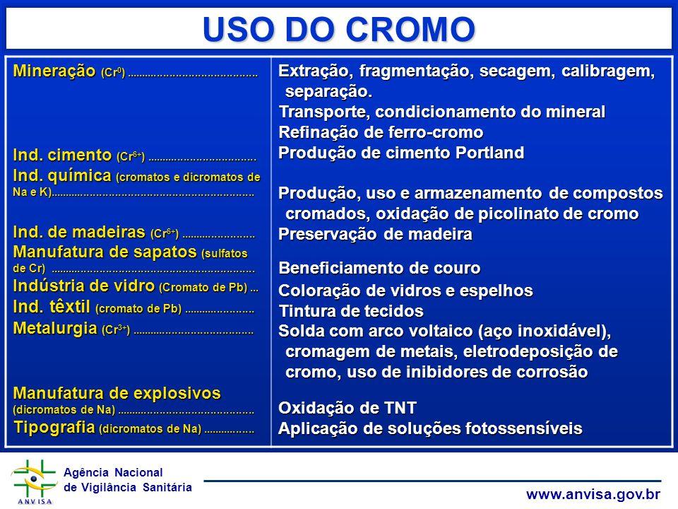 Agência Nacional de Vigilância Sanitária www.anvisa.gov.br USO DO CROMO Mineração (Cr 0 ).......................................... Ind. cimento (Cr 6