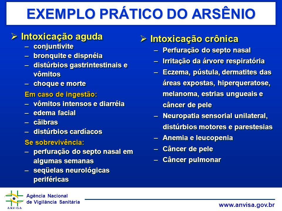 Agência Nacional de Vigilância Sanitária www.anvisa.gov.br EXEMPLO PRÁTICO DO ARSÊNIO Intoxicação aguda Intoxicação aguda –conjuntivite –bronquite e d