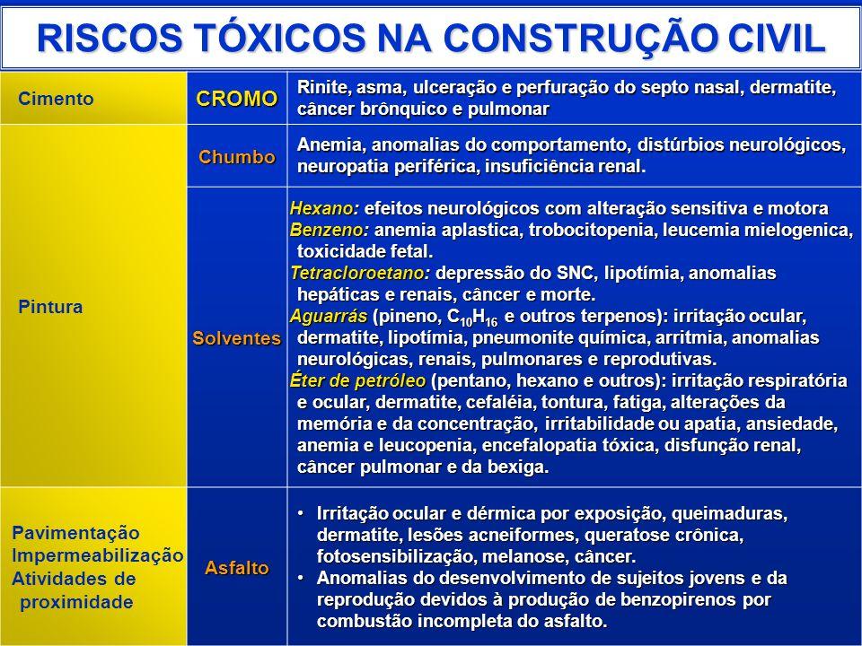 RISCOS TÓXICOS NA CONSTRUÇÃO CIVIL CimentoCROMO Rinite, asma, ulceração e perfuração do septo nasal, dermatite, câncer brônquico e pulmonar PinturaChu