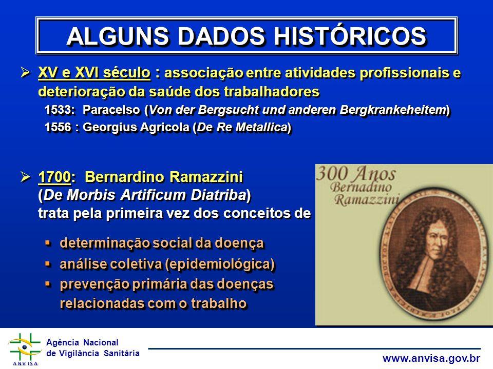 Agência Nacional de Vigilância Sanitária www.anvisa.gov.br ALGUNS DADOS HISTÓRICOS XV e XVI século : associação entre atividades profissionais e deter